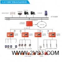 KJ616煤矿用顶板动态监测系统,矿用顶板动态监测系统_图片
