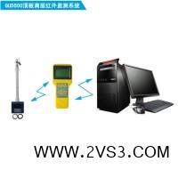 YHC1煤矿用本安型数据采集仪,矿用数据采集仪,厂家供货_图片