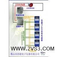 高精度自动感应报警信号消防风压传感器_图片